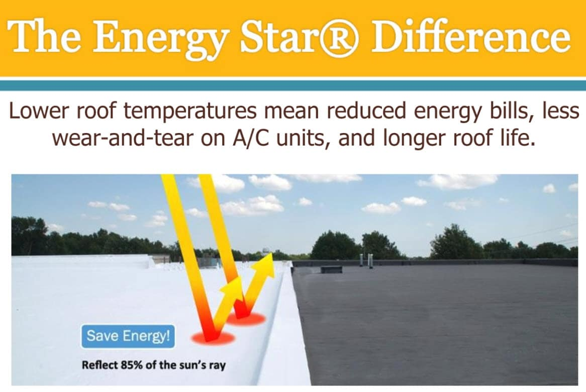 Energy Star Roof Coating